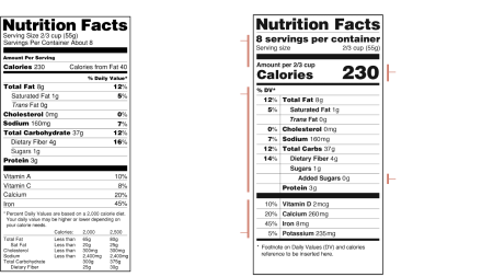 new nutrition-label-artboard